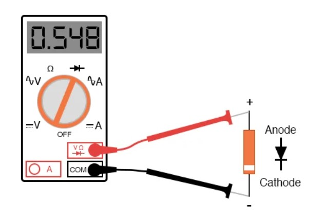 kiểm tra diode