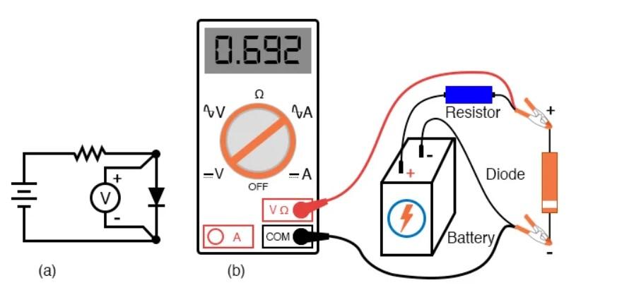 một cách kiểm tra diode khác