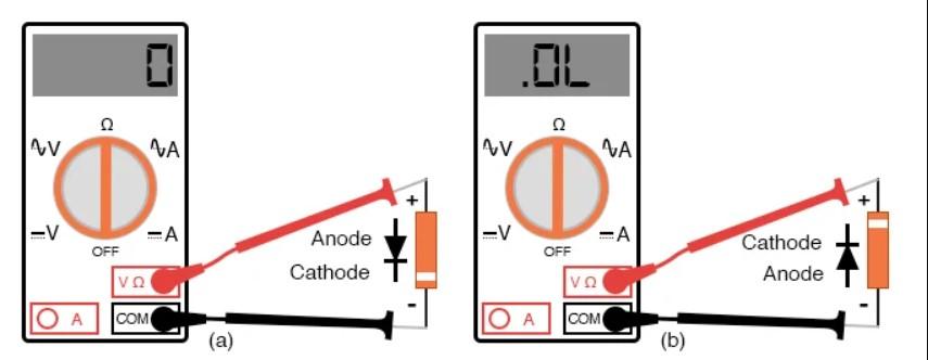 Xác định cực tính của diode