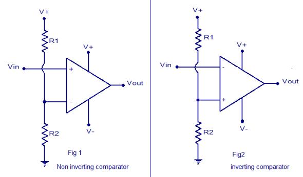 Mạch so sánh dòng điện